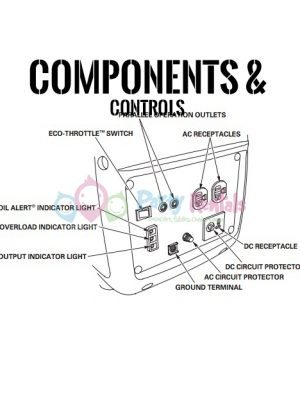2k-watt-quiet-power-generator-rental-components-controls